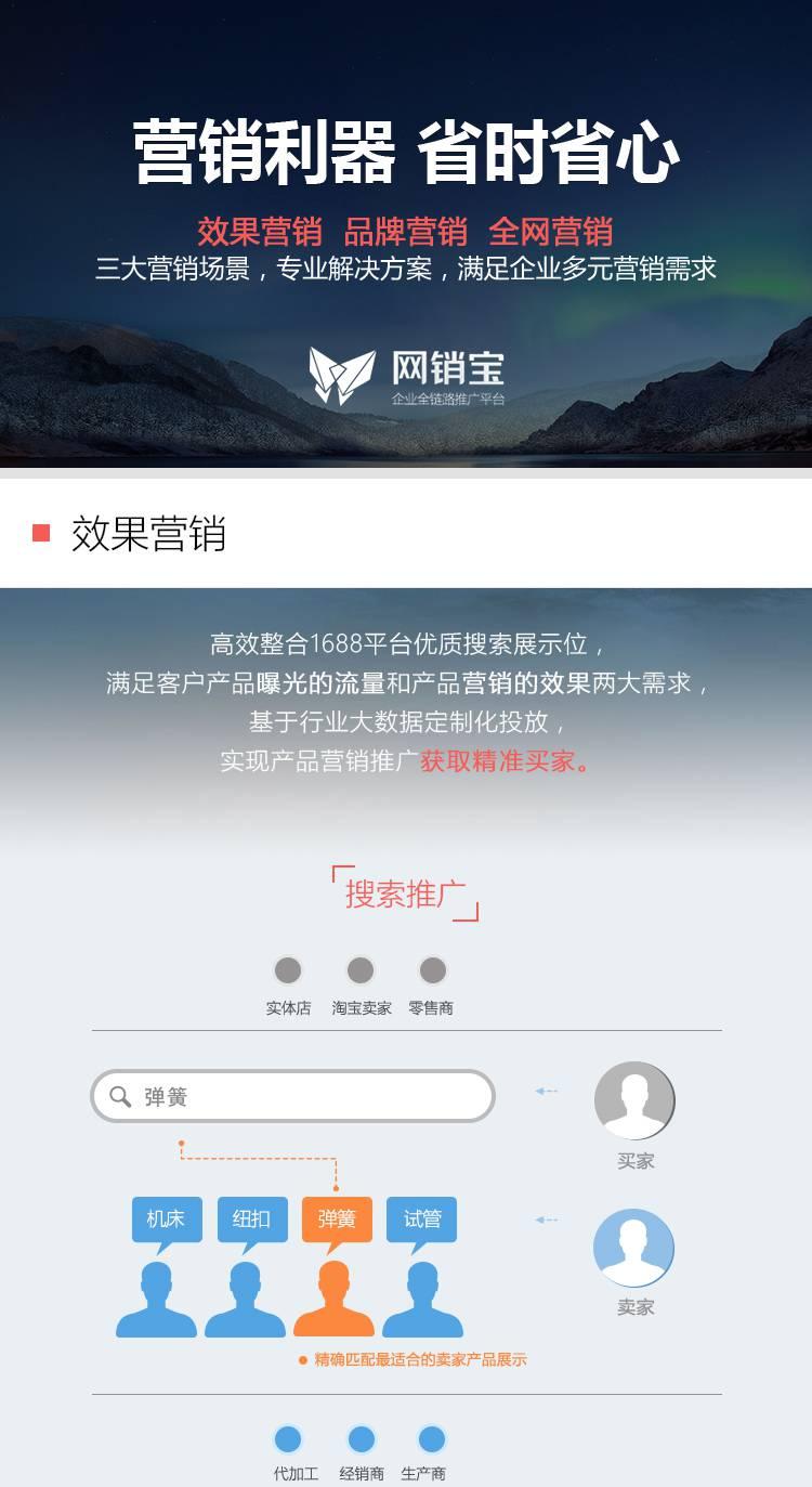 网销宝_01.jpg